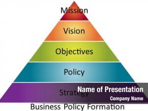 Business policy formation Management strategy management concept diagram