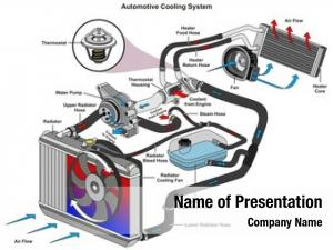 System automotive cooling infographic diagram