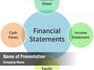 Business financial statements diagram management