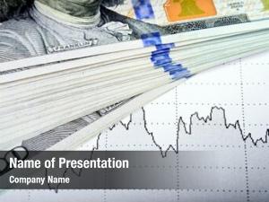 Chart stock market 100 usa