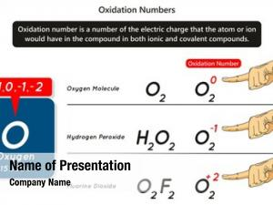 Infographic oxidation numbers diagram example