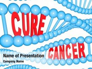 Cancer words cure strands dna