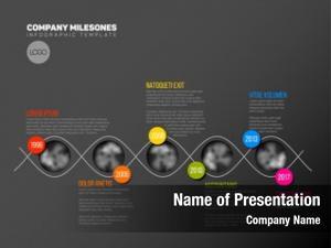 Milestones powerpoint background
