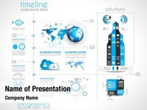 Your timeline display data order