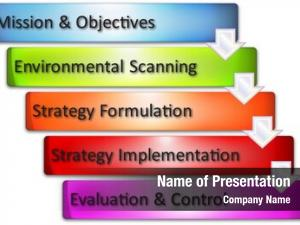 Business strategy process concept management