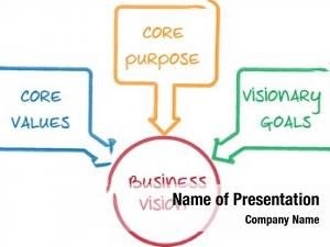 Business core vision concept management