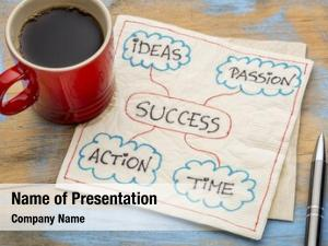 Ideas, success ingredients passion, time