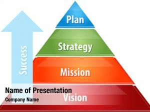Concept business strategy infographic diagram