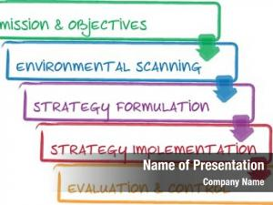 Business strategy process management strategy