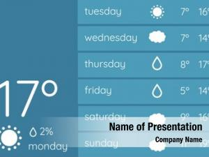 Application weather forecast interface