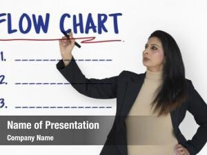 Organize management analysis progress