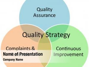 Business quality strategy diagram management