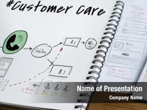 Service customer satisfaction care problem
