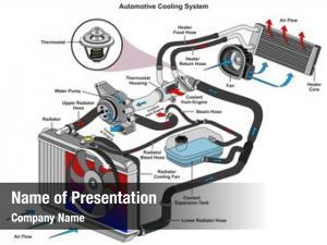 Automotive cooling